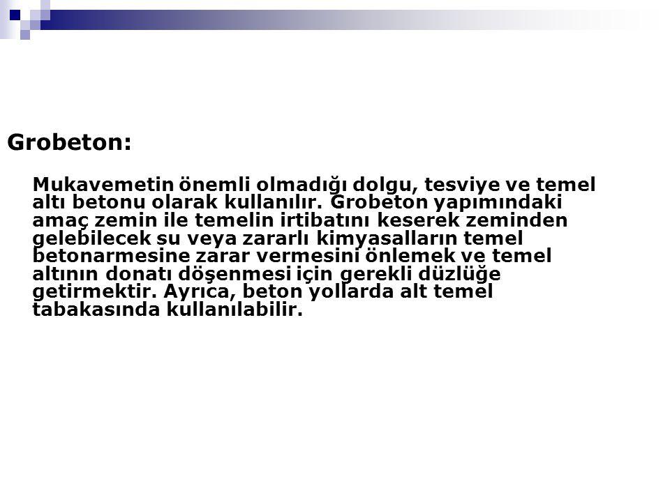 Grobeton: