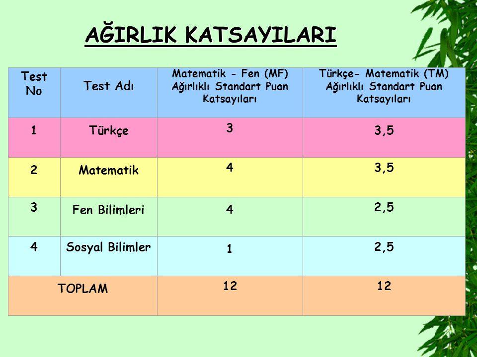 AĞIRLIK KATSAYILARI Test No Test Adı 1 Türkçe 3 3,5 2 Matematik 4