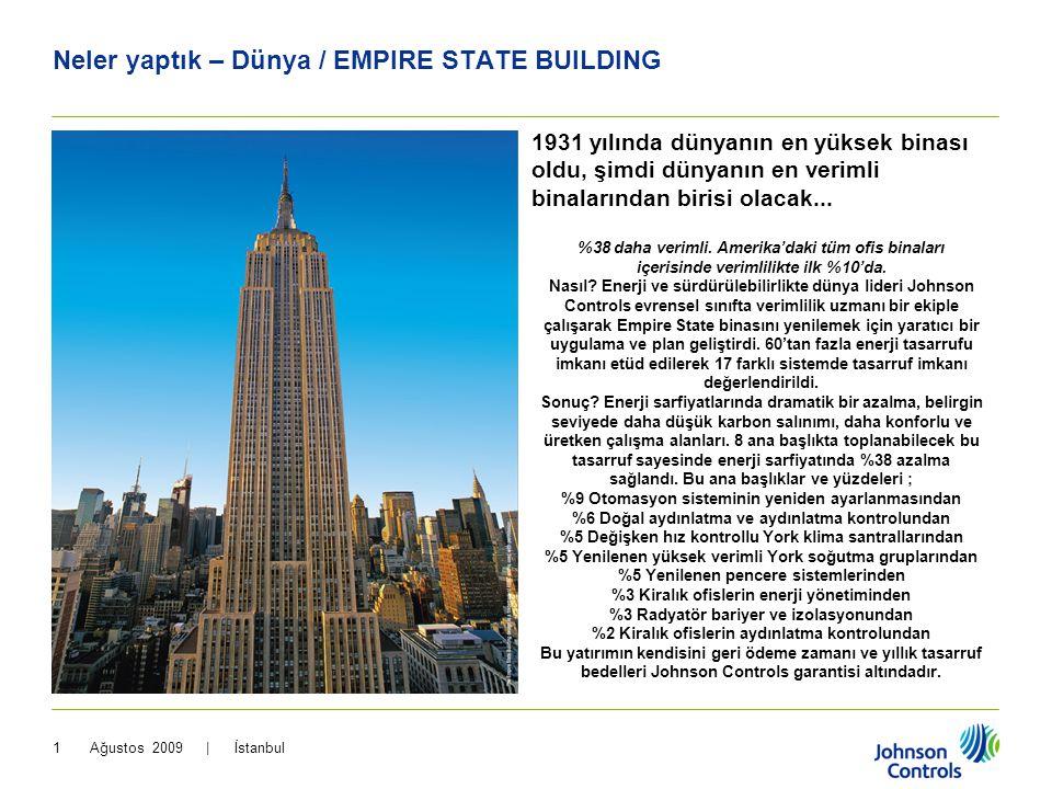Neler yaptık – Dünya / EMPIRE STATE BUILDING