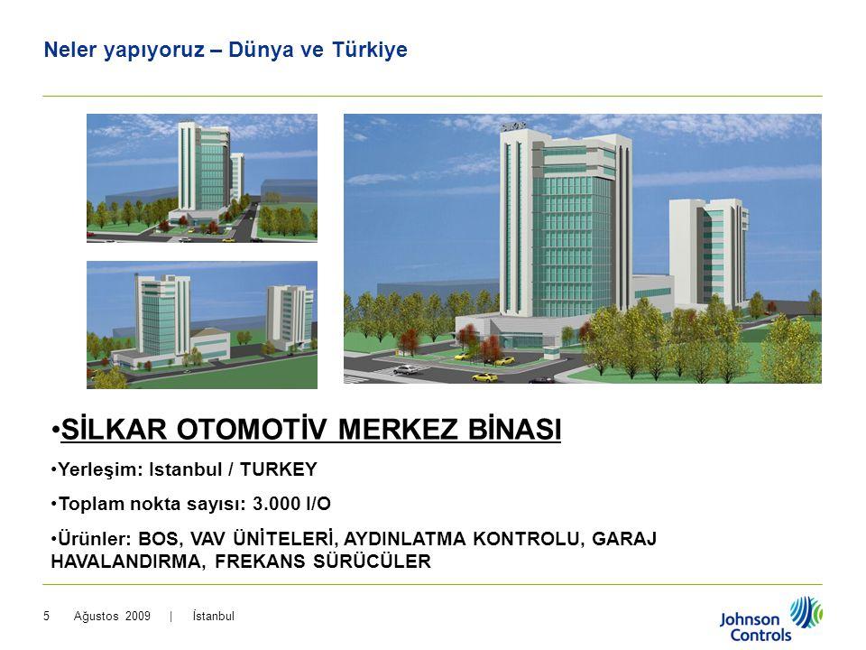 Neler yapıyoruz – Dünya ve Türkiye