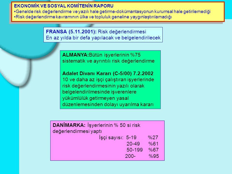 FRANSA (5.11.2001): Risk değerlendirmesi