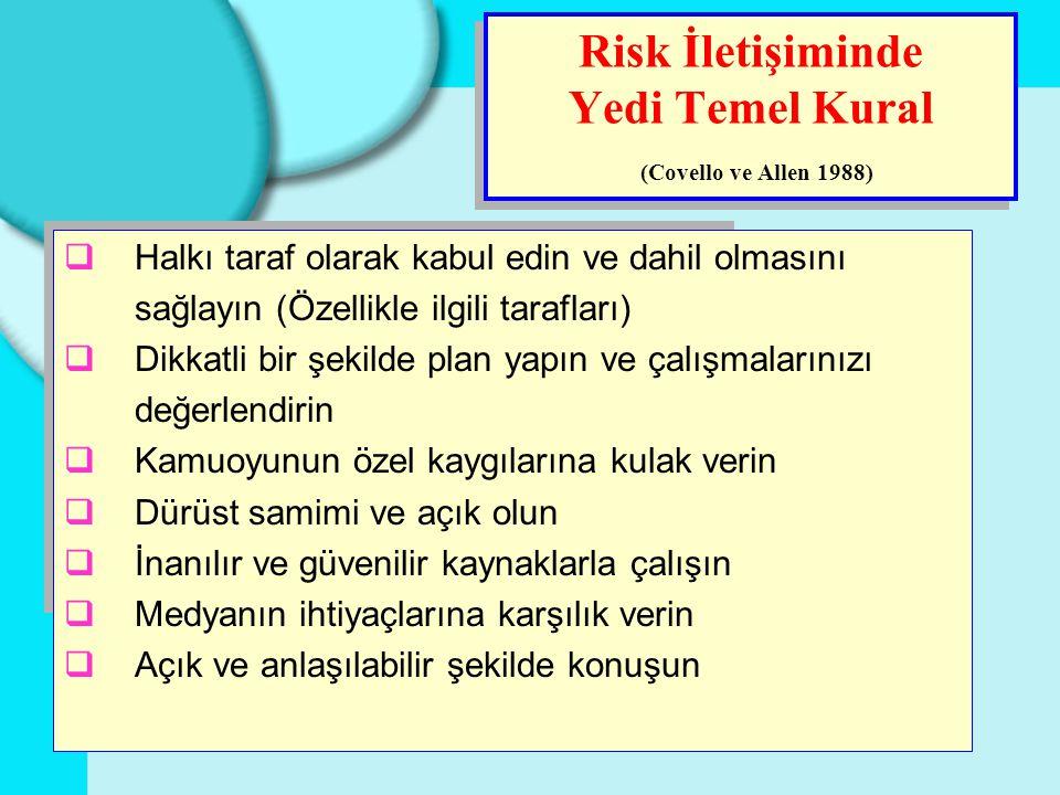 Risk İletişiminde Yedi Temel Kural (Covello ve Allen 1988)