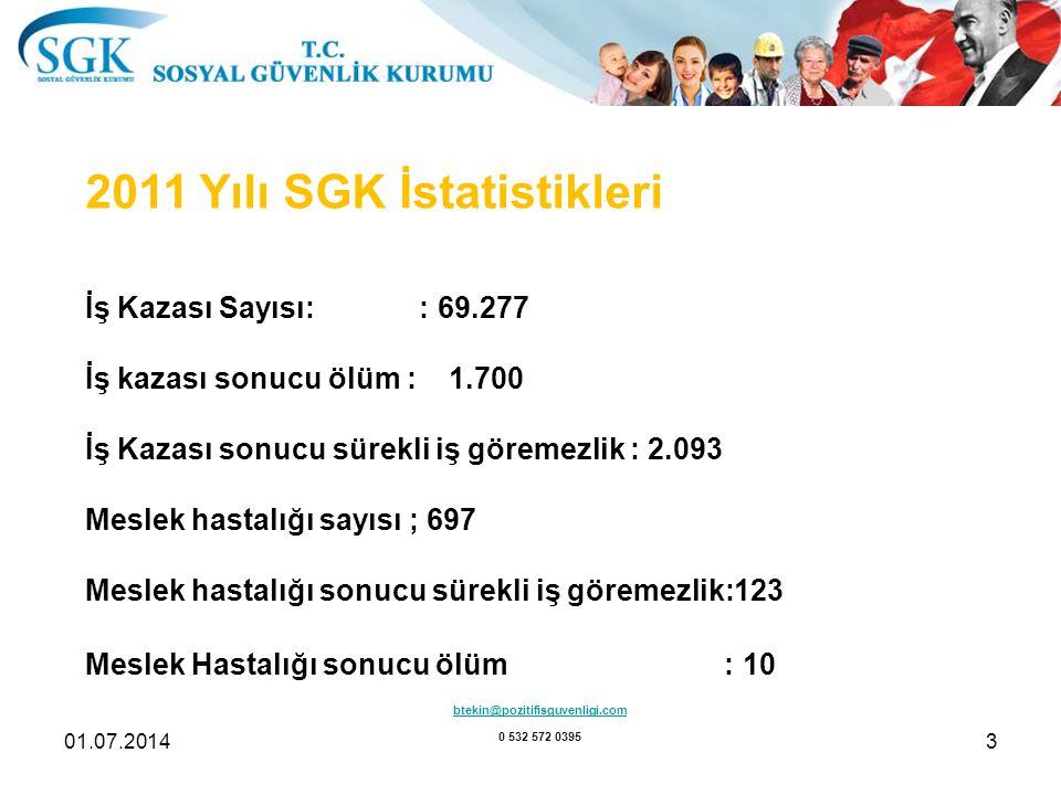 2011 Yılı SGK İstatistikleri