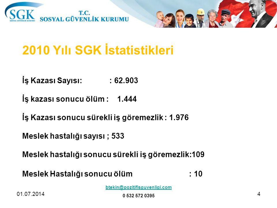 2010 Yılı SGK İstatistikleri