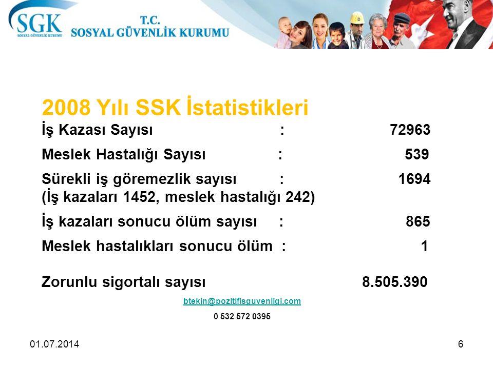 2008 Yılı SSK İstatistikleri