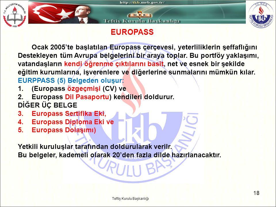EUROPASS Ocak 2005'te başlatılan Europass çerçevesi, yeterliliklerin şeffaflığını.