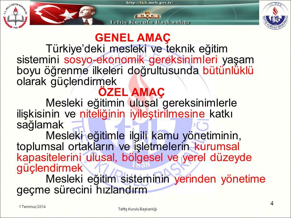 GENEL AMAÇ Türkiye'deki mesleki ve teknik eğitim sistemini sosyo-ekonomik gereksinimleri yaşam boyu öğrenme ilkeleri doğrultusunda bütünlüklü olarak güçlendirmek ÖZEL AMAÇ Mesleki eğitimin ulusal gereksinimlerle ilişkisinin ve niteliğinin iyileştirilmesine katkı sağlamak Mesleki eğitimle ilgili kamu yönetiminin, toplumsal ortakların ve işletmelerin kurumsal kapasitelerini ulusal, bölgesel ve yerel düzeyde güçlendirmek Mesleki eğitim sisteminin yerinden yönetime geçme sürecini hızlandırm