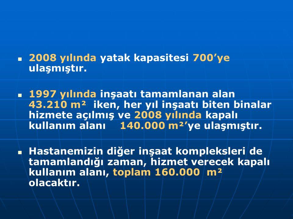 2008 yılında yatak kapasitesi 700'ye ulaşmıştır.