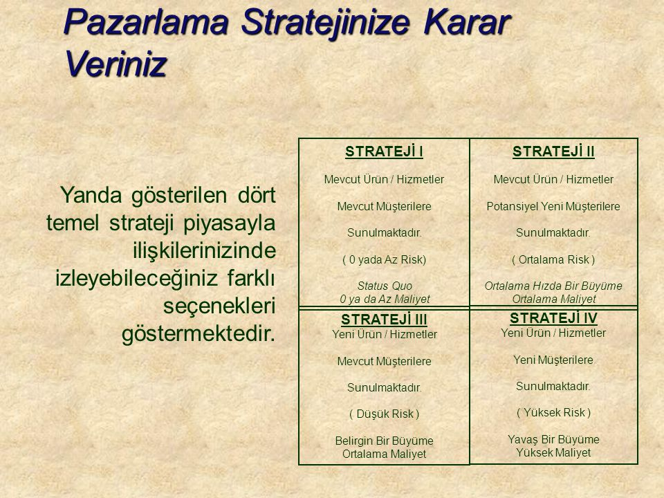 Pazarlama Stratejinize Karar Veriniz