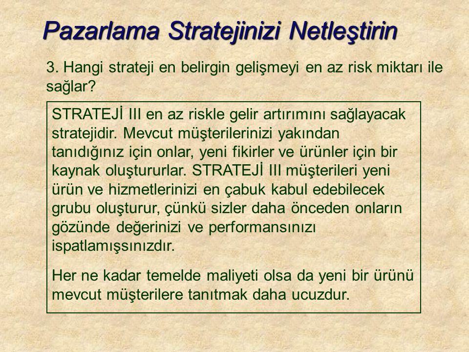 Pazarlama Stratejinizi Netleştirin