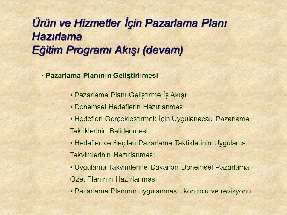 Ürün ve Hizmetler İçin Pazarlama Planı Hazırlama Eğitim Programı Akışı (devam)