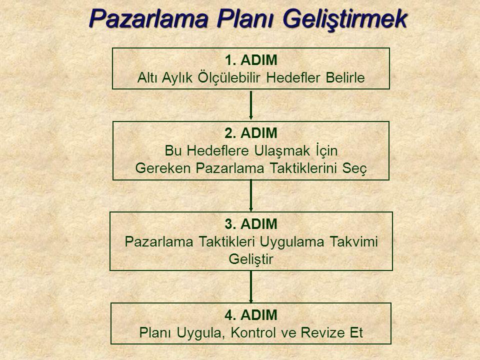 Pazarlama Planı Geliştirmek
