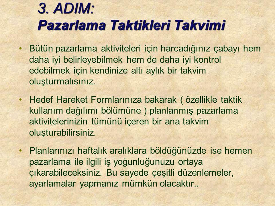3. ADIM: Pazarlama Taktikleri Takvimi