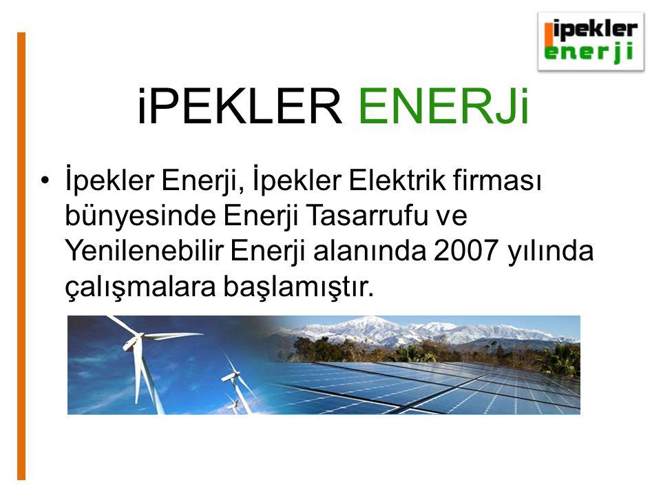 iPEKLER ENERJi