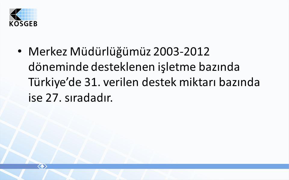 Merkez Müdürlüğümüz 2003-2012 döneminde desteklenen işletme bazında Türkiye'de 31.