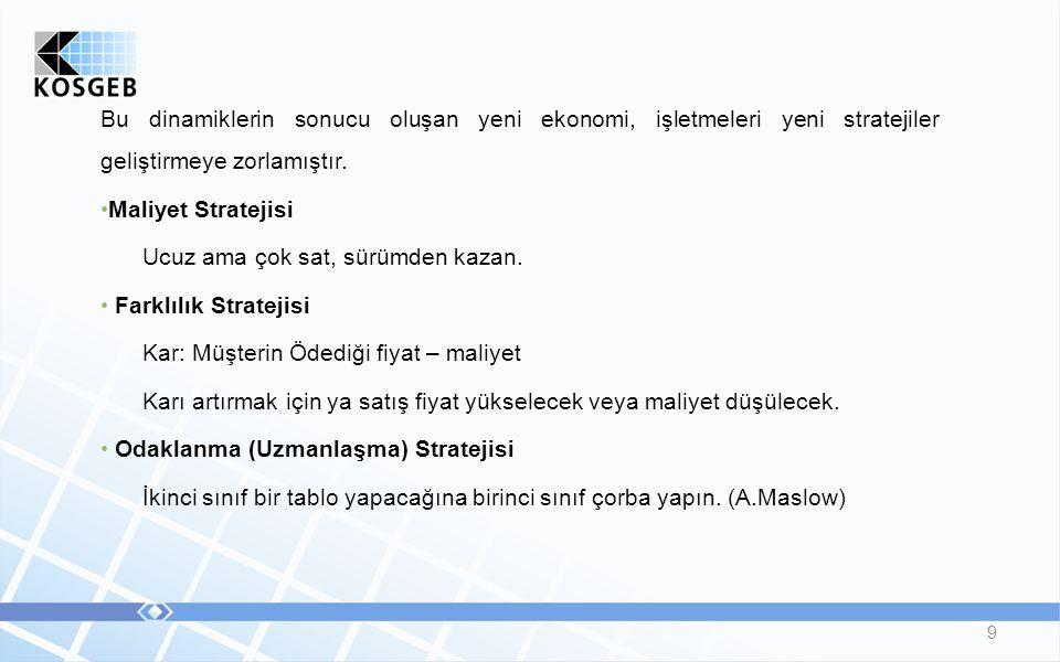 Bu dinamiklerin sonucu oluşan yeni ekonomi, işletmeleri yeni stratejiler geliştirmeye zorlamıştır.