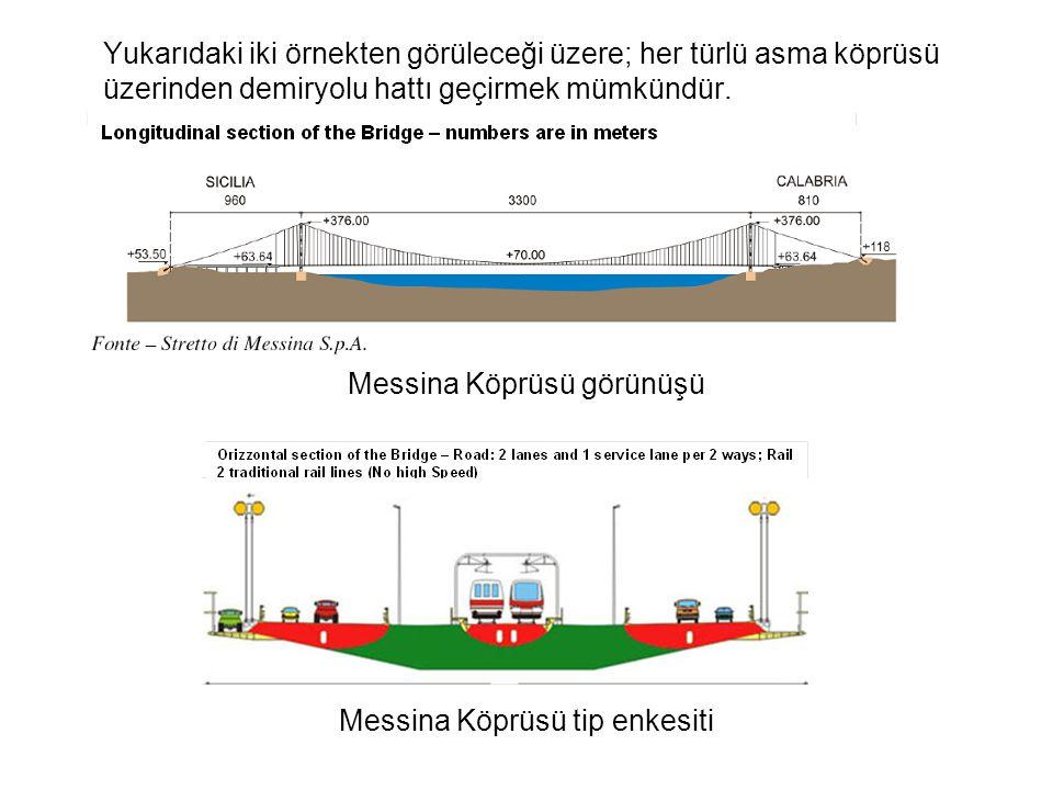 Messina Köprüsü görünüşü