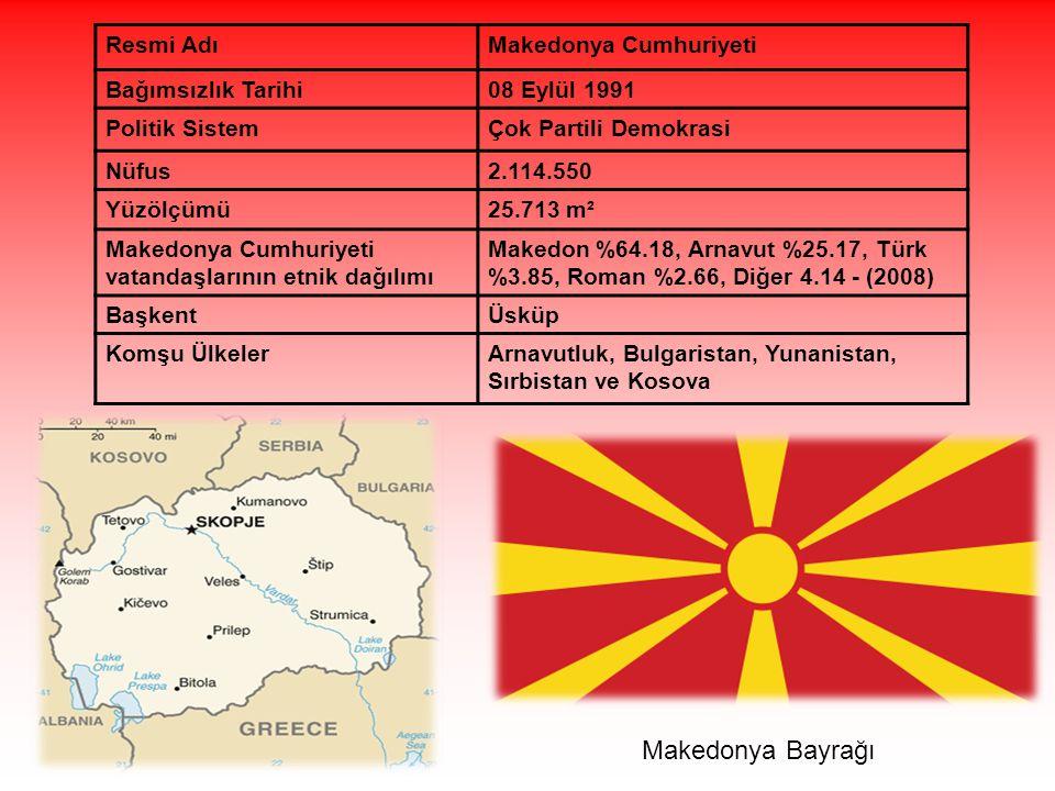 Makedonya Bayrağı Resmi Adı Makedonya Cumhuriyeti Bağımsızlık Tarihi