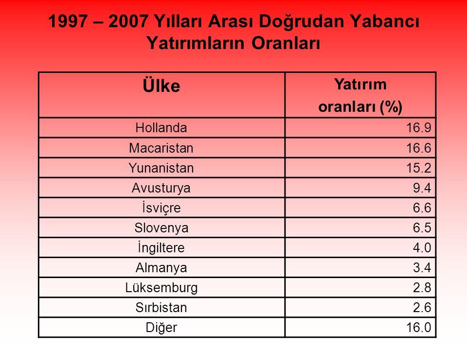 1997 – 2007 Yılları Arası Doğrudan Yabancı Yatırımların Oranları
