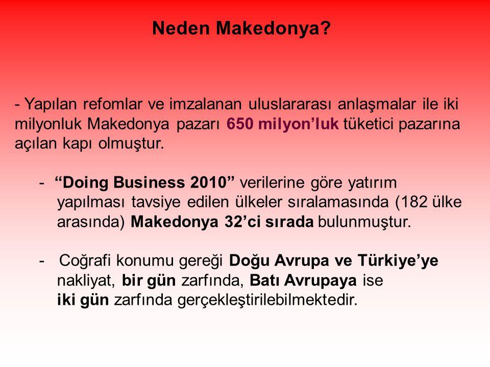 Neden Makedonya