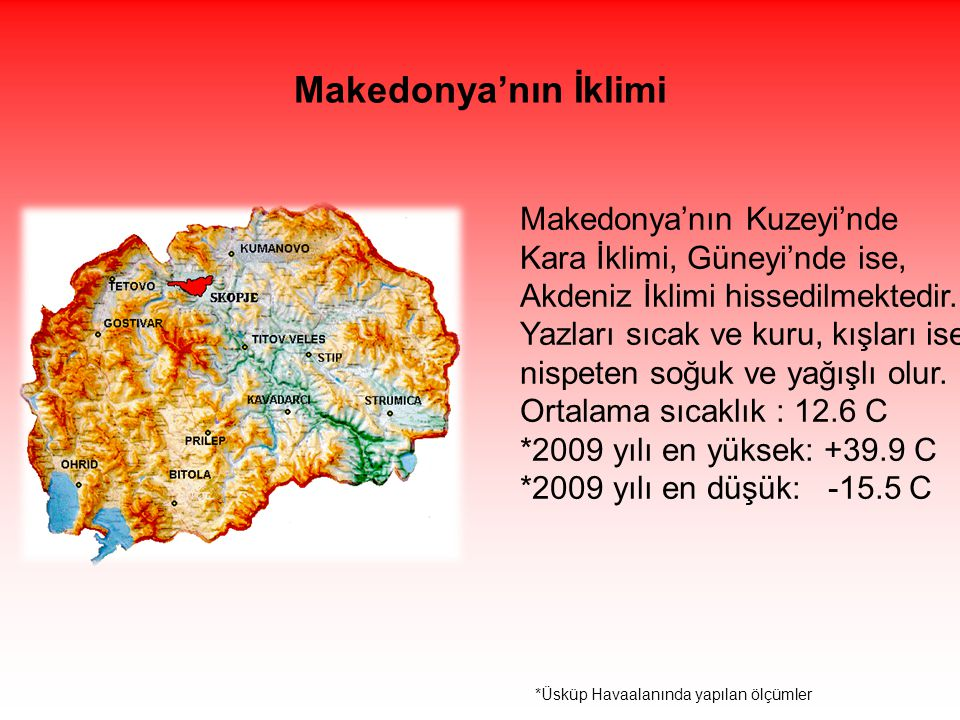 Makedonya'nın İklimi