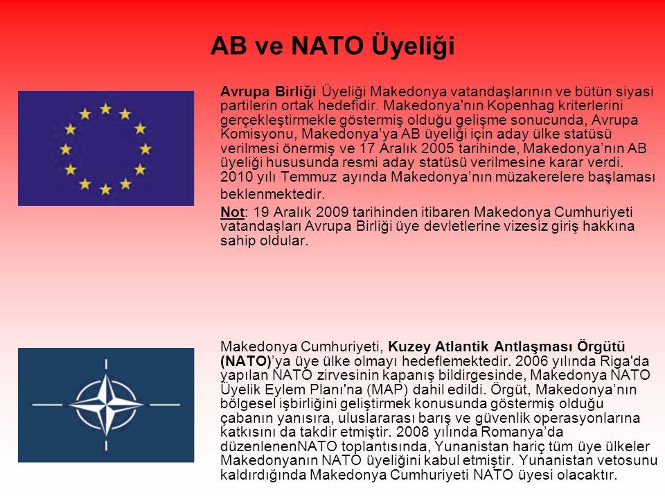 AB ve NATO Üyeliği