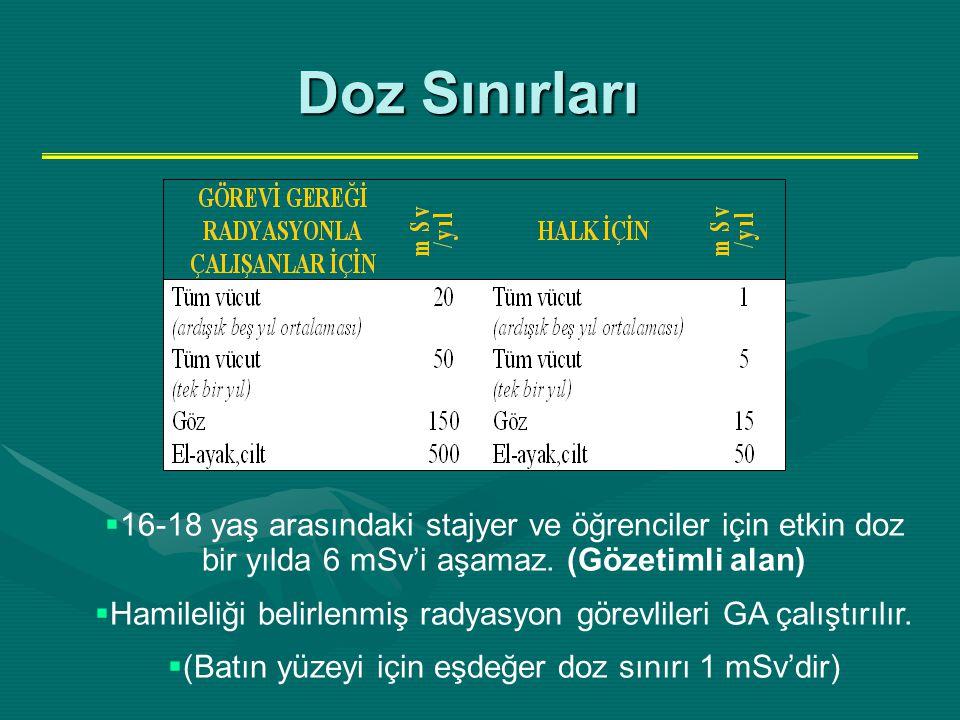 Doz Sınırları 16-18 yaş arasındaki stajyer ve öğrenciler için etkin doz bir yılda 6 mSv'i aşamaz. (Gözetimli alan)