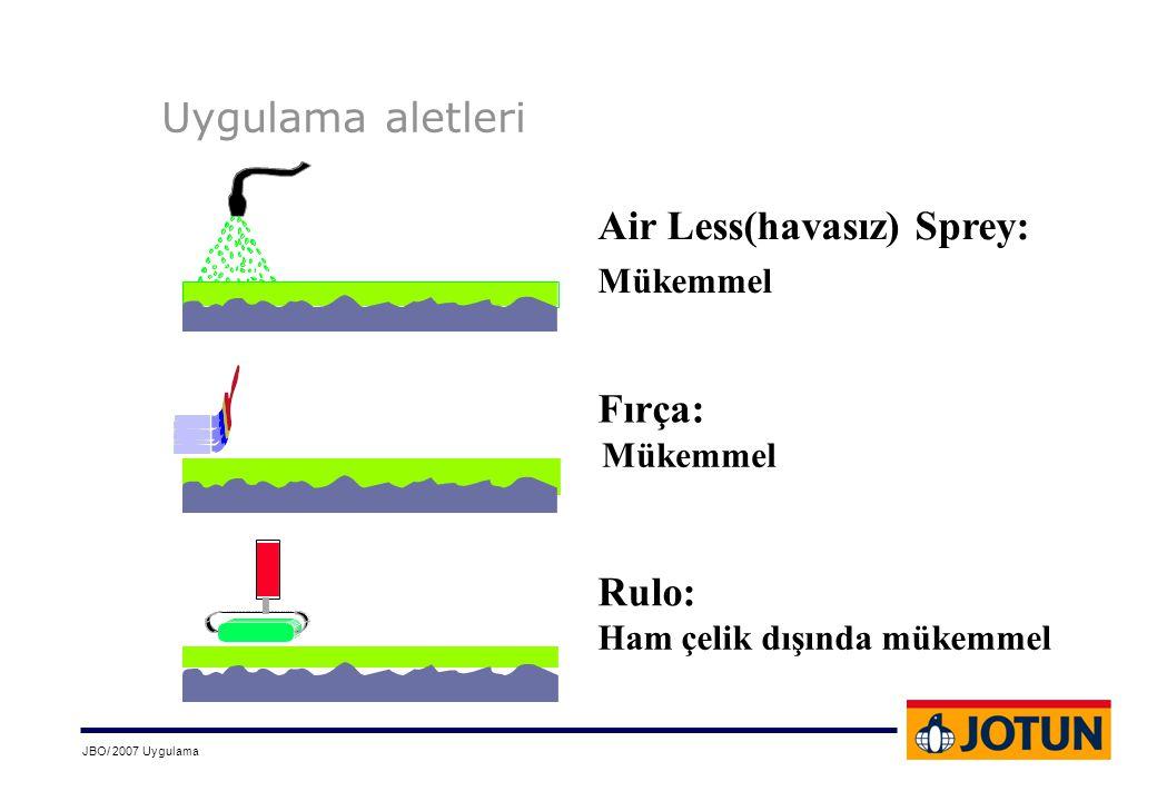 Air Less(havasız) Sprey: