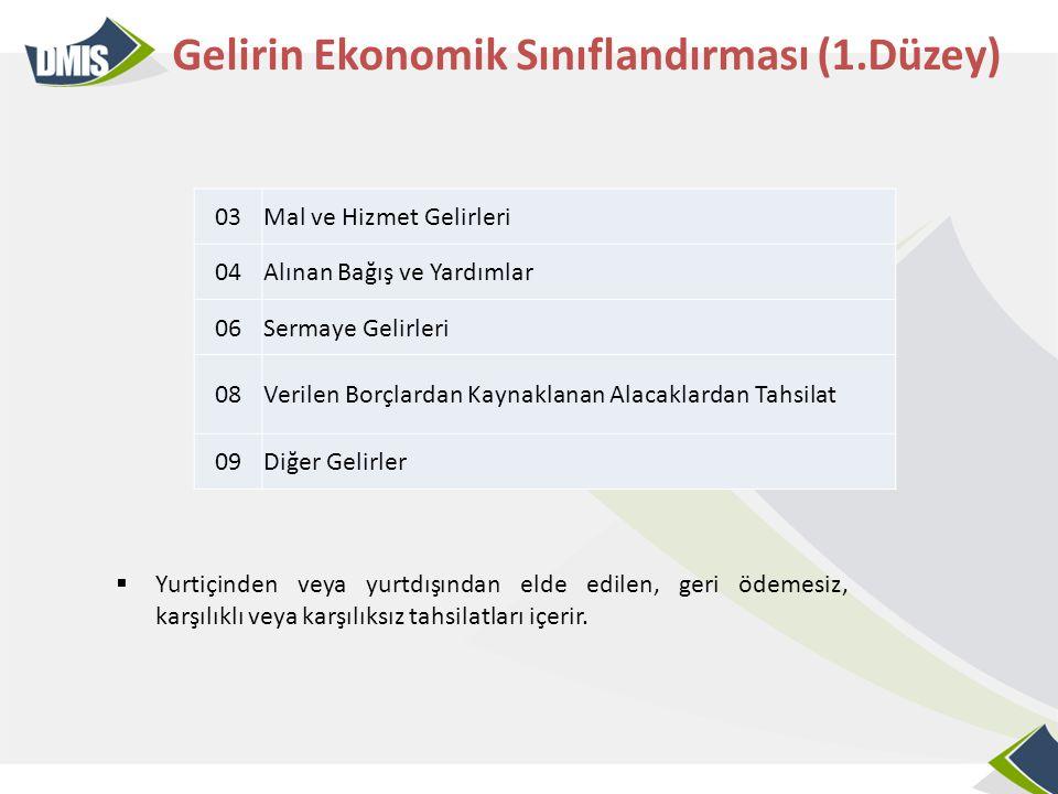 Gelirin Ekonomik Sınıflandırması (1.Düzey)