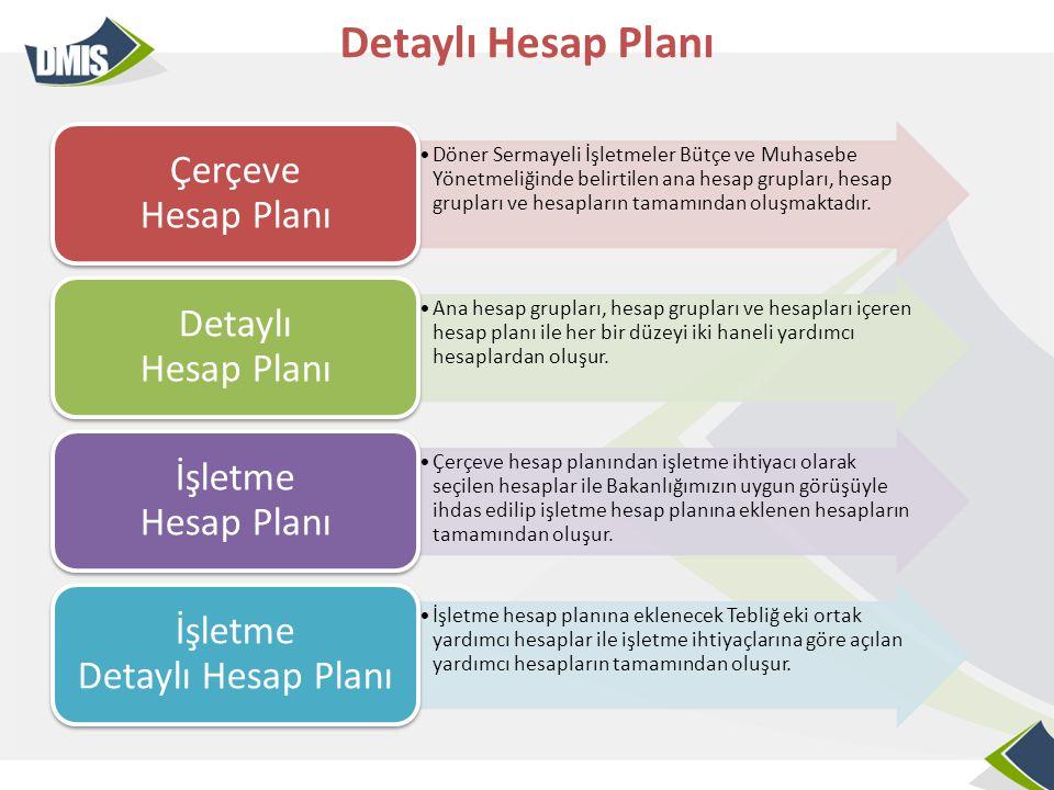 İşletme Detaylı Hesap Planı