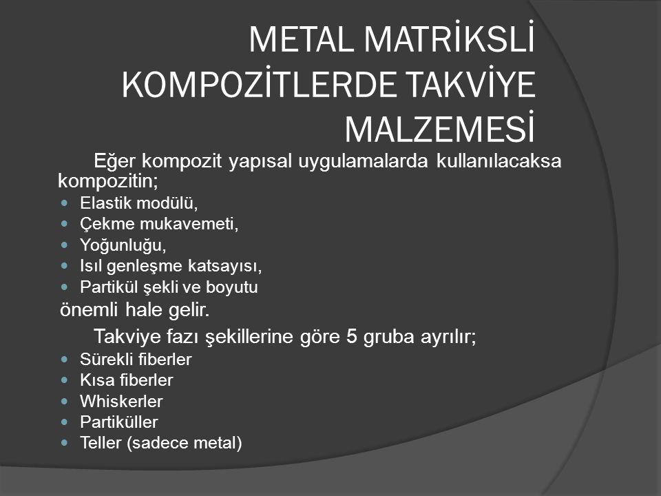 METAL MATRİKSLİ KOMPOZİTLERDE TAKVİYE MALZEMESİ