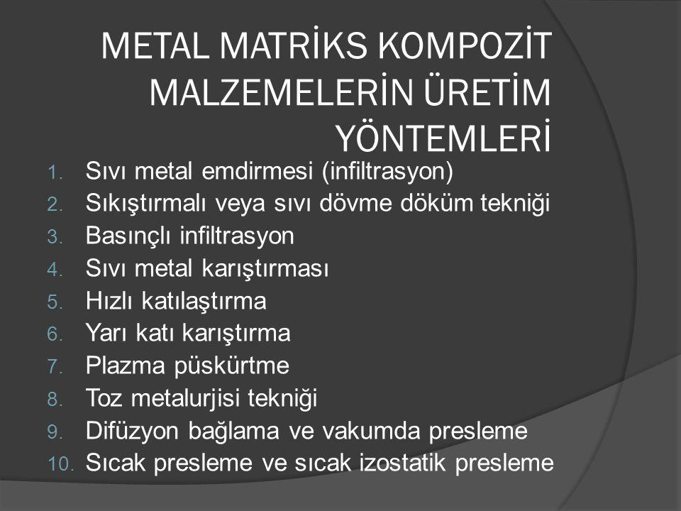 METAL MATRİKS KOMPOZİT MALZEMELERİN ÜRETİM YÖNTEMLERİ