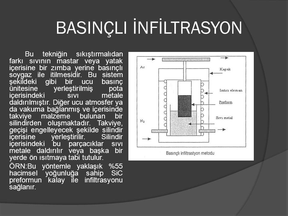 BASINÇLI İNFİLTRASYON