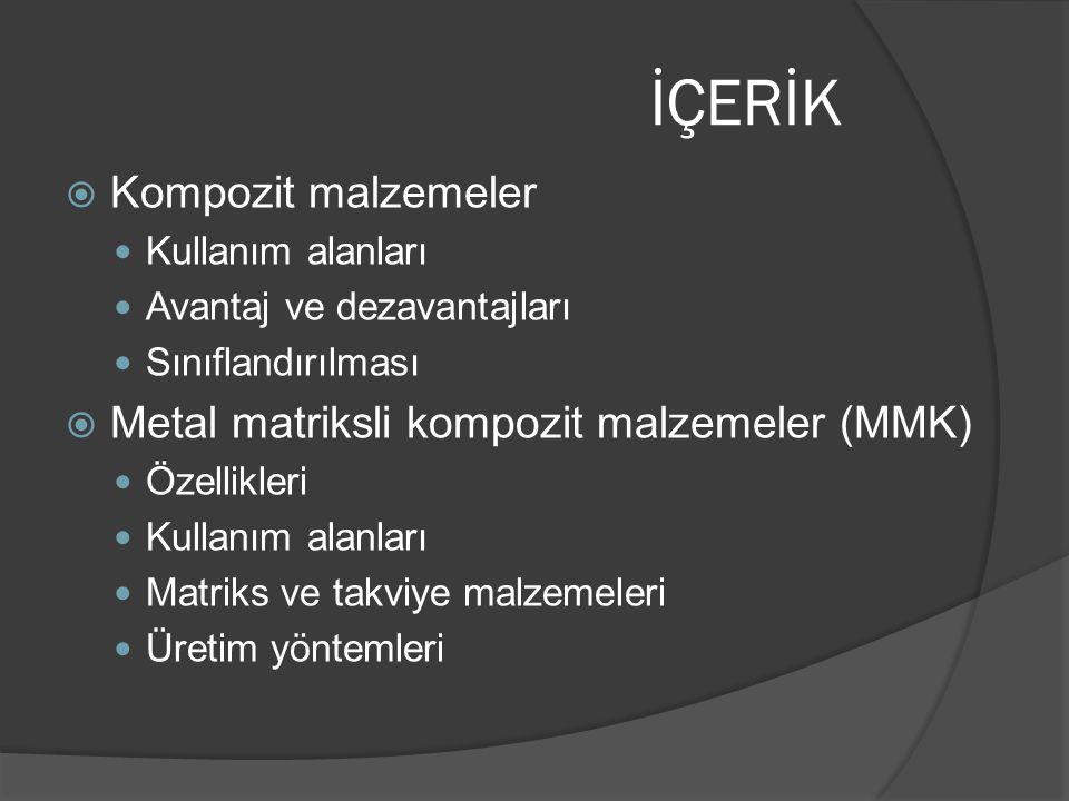 İÇERİK Kompozit malzemeler Metal matriksli kompozit malzemeler (MMK)