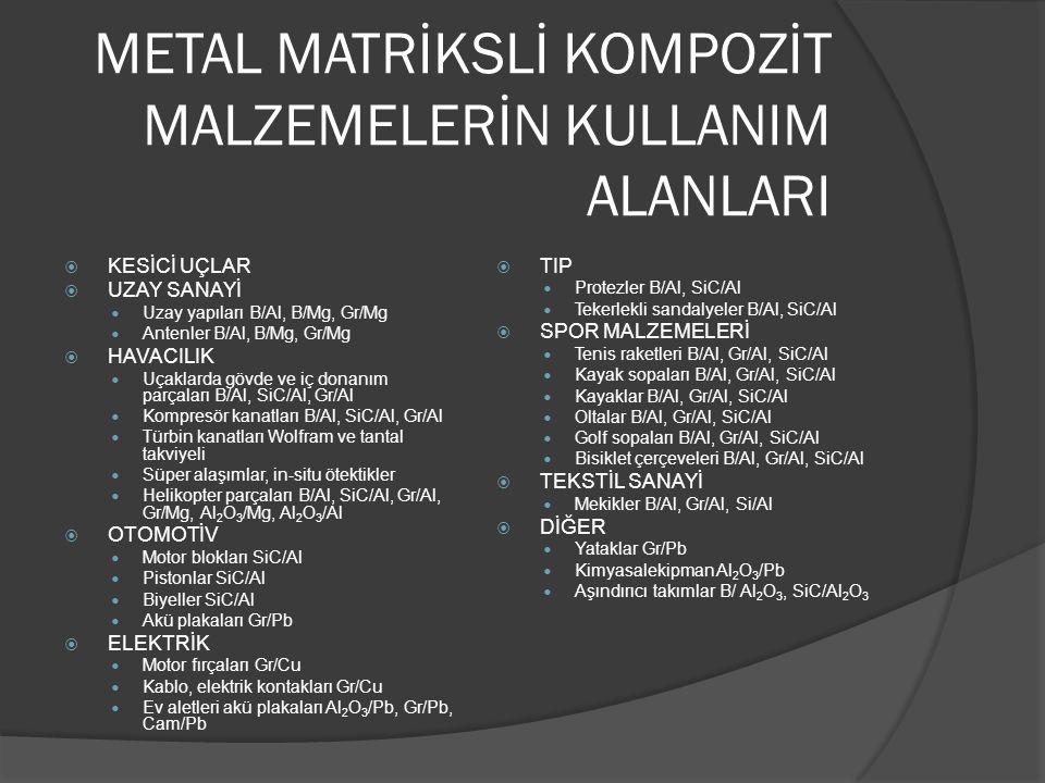 METAL MATRİKSLİ KOMPOZİT MALZEMELERİN KULLANIM ALANLARI