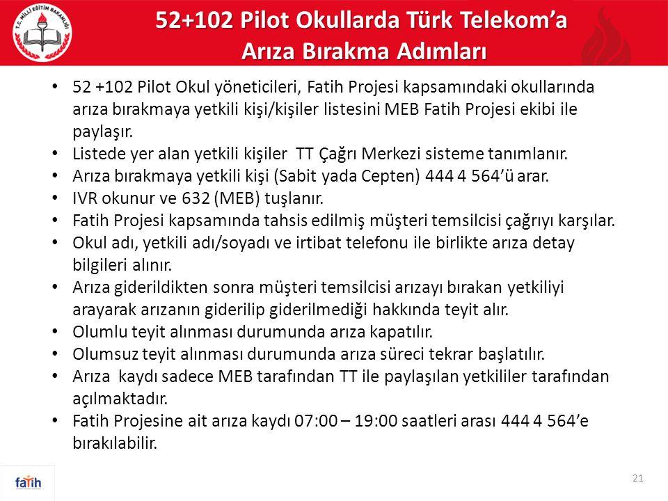 52+102 Pilot Okullarda Türk Telekom'a Arıza Bırakma Adımları