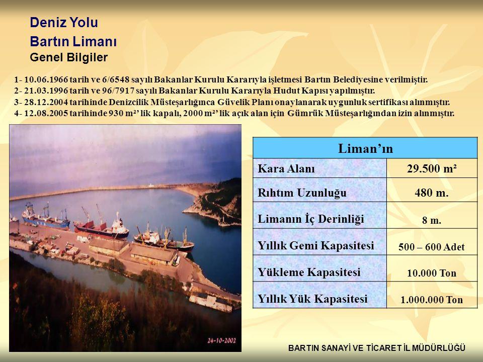 Deniz Yolu Bartın Limanı Liman'ın Genel Bilgiler Kara Alanı 29.500 m²