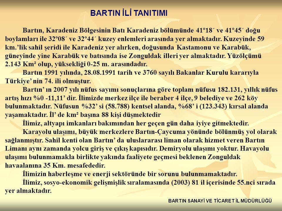 BARTIN İLİ TANITIMI