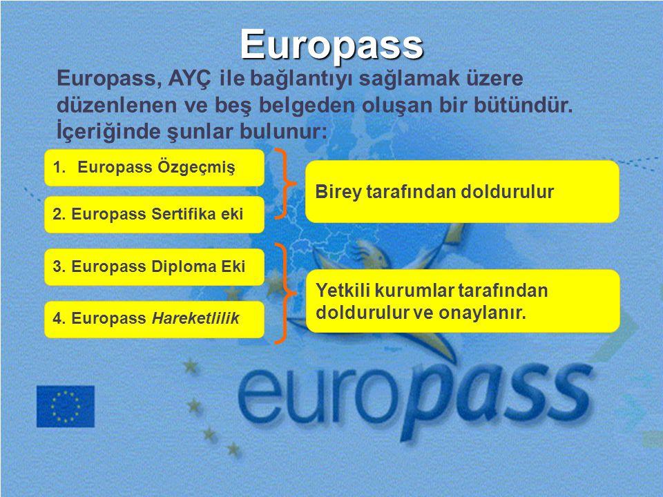 Europass Europass, AYÇ ile bağlantıyı sağlamak üzere düzenlenen ve beş belgeden oluşan bir bütündür. İçeriğinde şunlar bulunur: