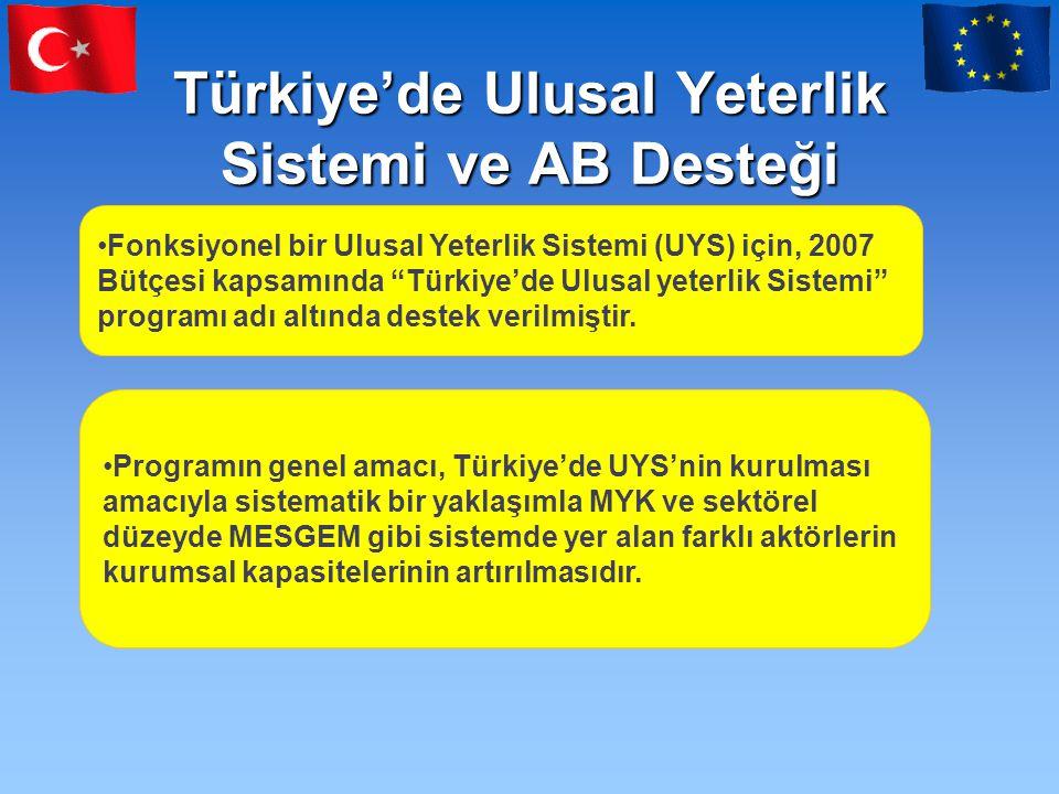 Türkiye'de Ulusal Yeterlik Sistemi ve AB Desteği