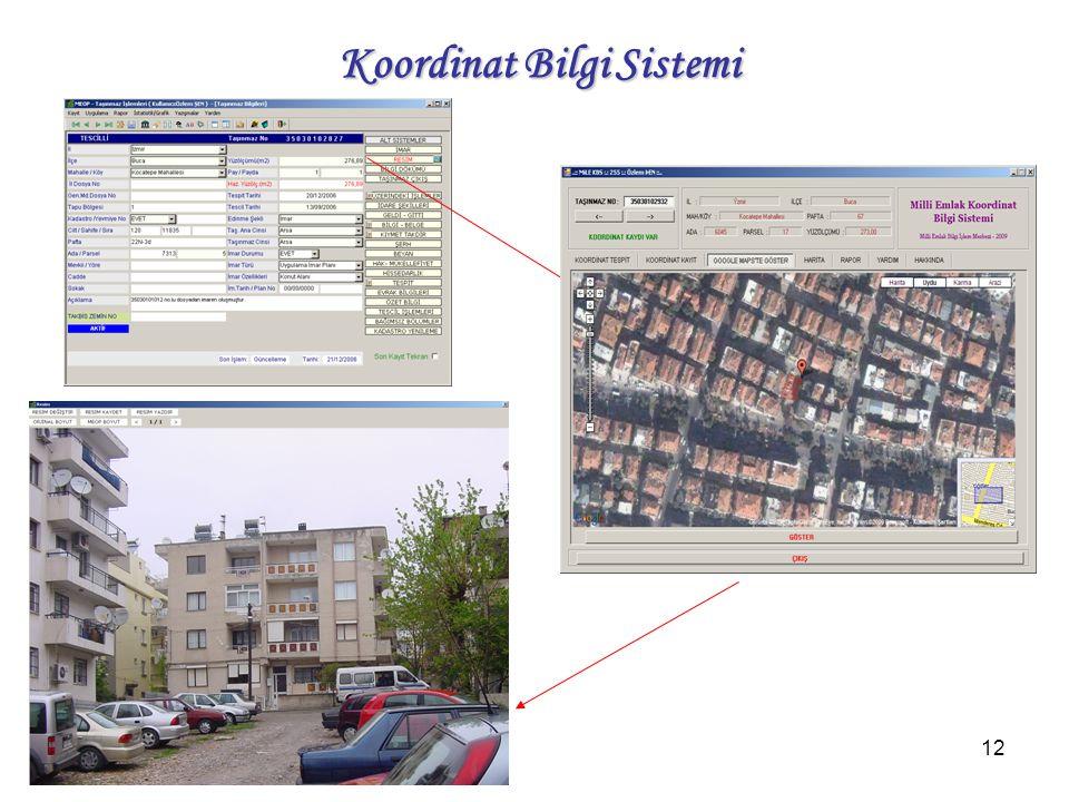 Koordinat Bilgi Sistemi