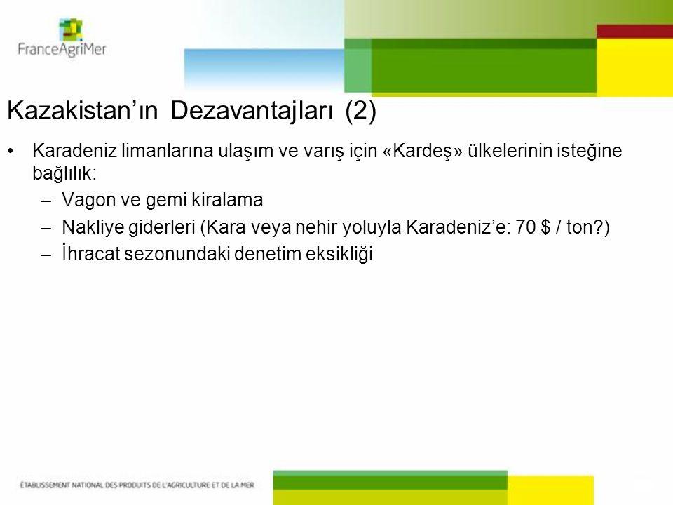 Kazakistan'ın Dezavantajları (2)