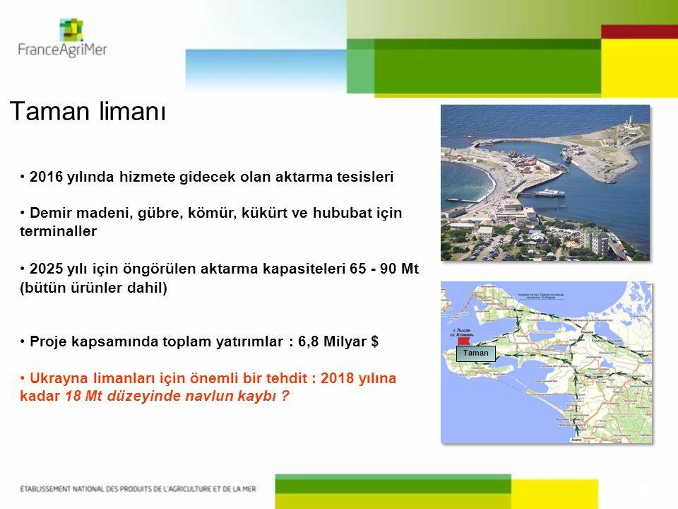 Taman limanı 2016 yılında hizmete gidecek olan aktarma tesisleri