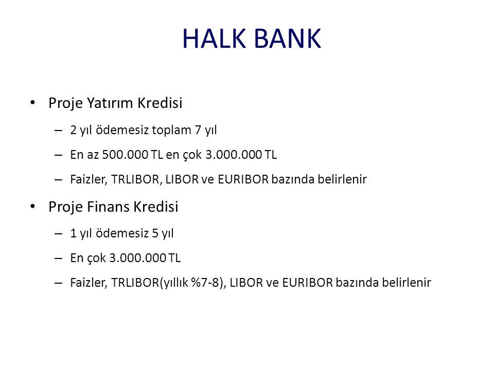 HALK BANK Proje Yatırım Kredisi Proje Finans Kredisi