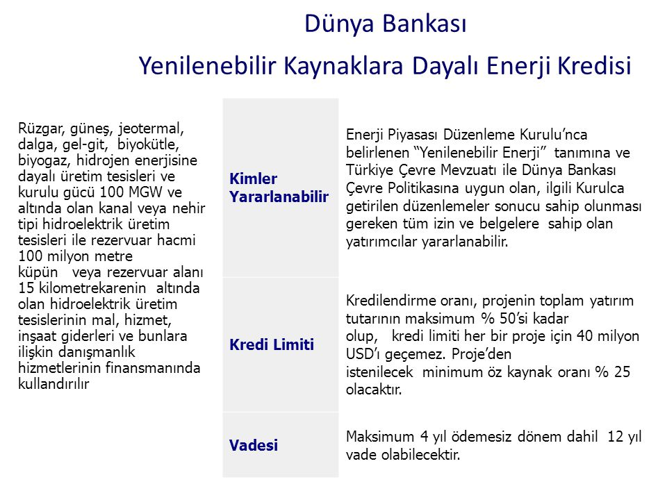 Dünya Bankası Yenilenebilir Kaynaklara Dayalı Enerji Kredisi