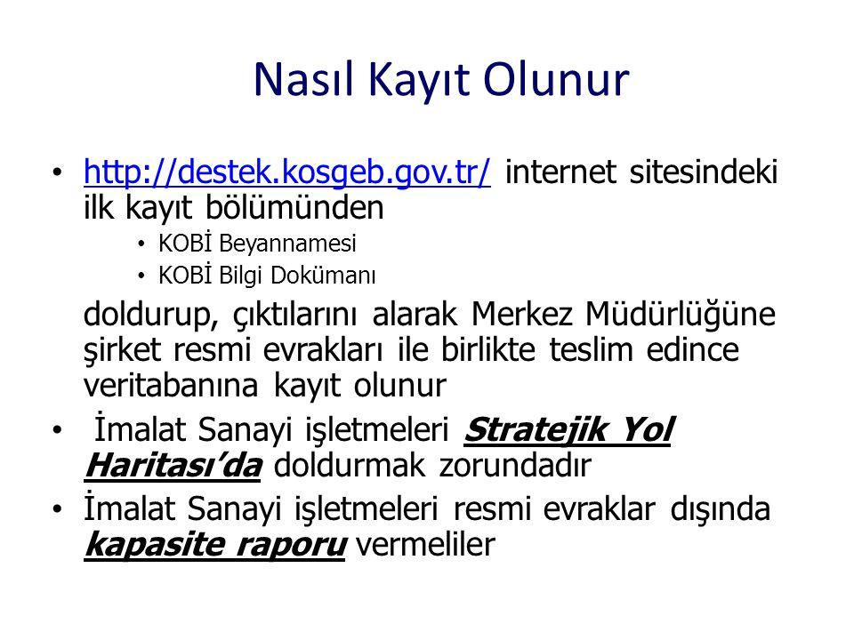 Nasıl Kayıt Olunur http://destek.kosgeb.gov.tr/ internet sitesindeki ilk kayıt bölümünden. KOBİ Beyannamesi.