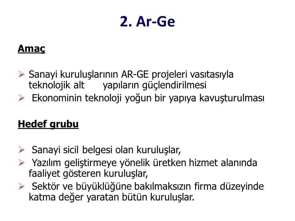 2. Ar-Ge Amaç. Sanayi kuruluşlarının AR-GE projeleri vasıtasıyla teknolojik alt yapıların güçlendirilmesi.