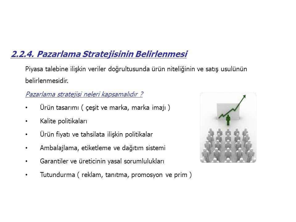 2.2.4. Pazarlama Stratejisinin Belirlenmesi