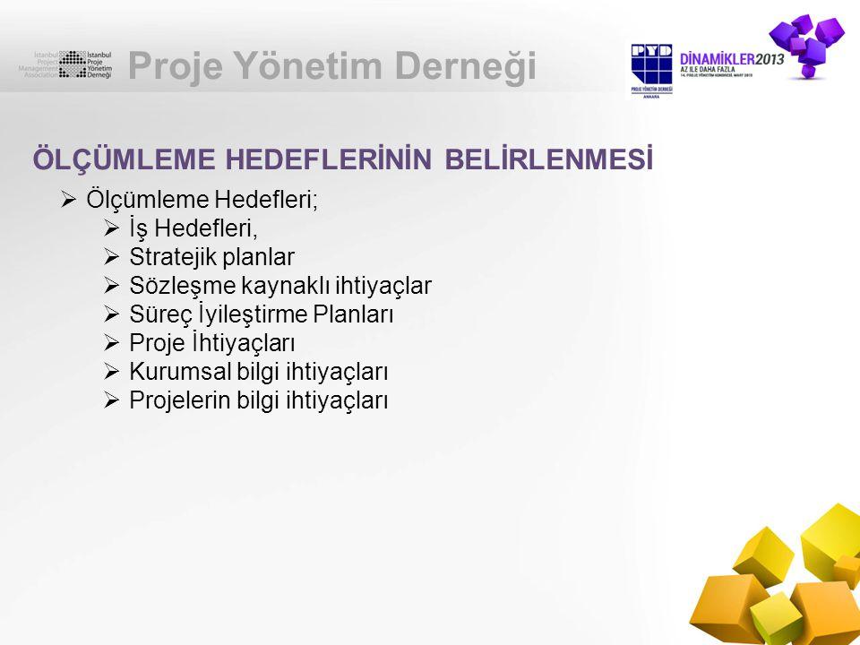 Proje Yönetim Derneği ÖLÇÜMLEME HEDEFLERİNİN BELİRLENMESİ