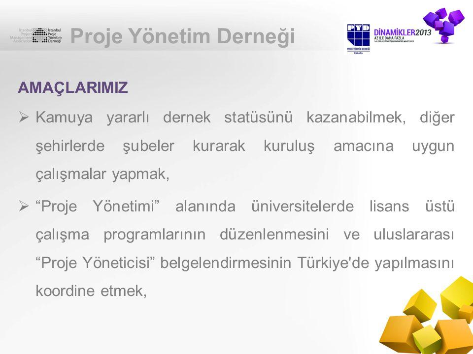 Proje Yönetim Derneği AMAÇLARIMIZ